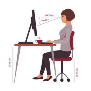 Ergonomie und Ergotherapie